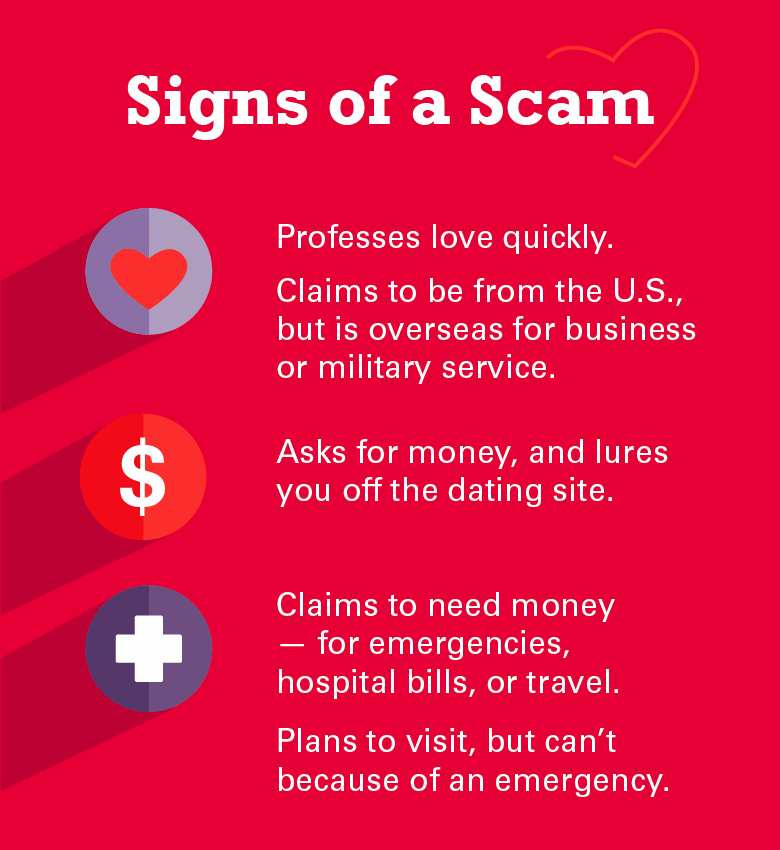 Signs of an Online Romance Scam