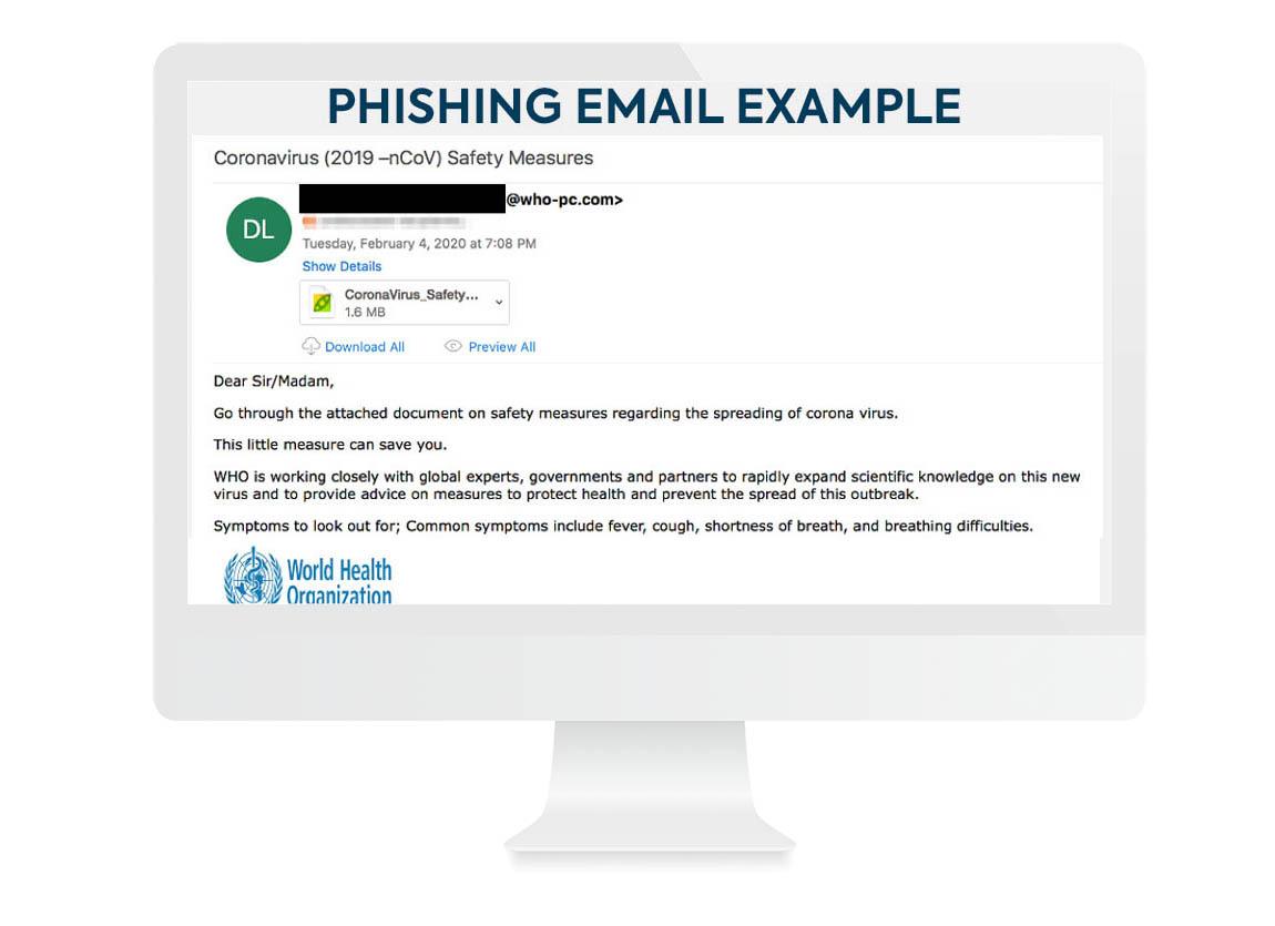 Example: Fake Phishing Email